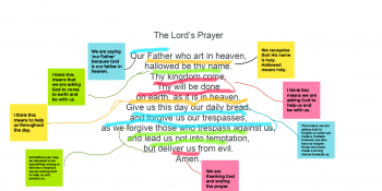 diana-the-lords-prayer